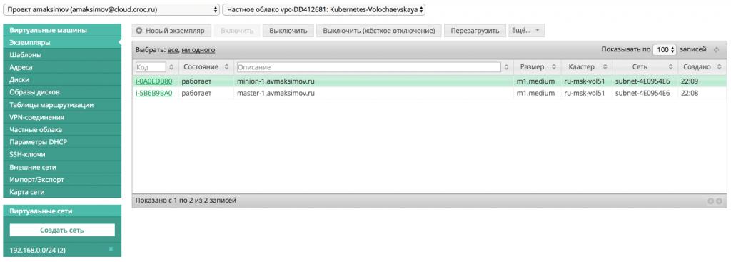 Kubernetes - установка минимального кластера на CentOS