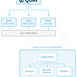 docker-registry-quay-enterprise.png