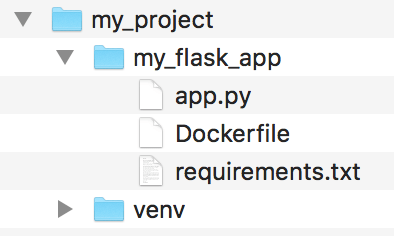 docker-simple-flask-app-structure.png